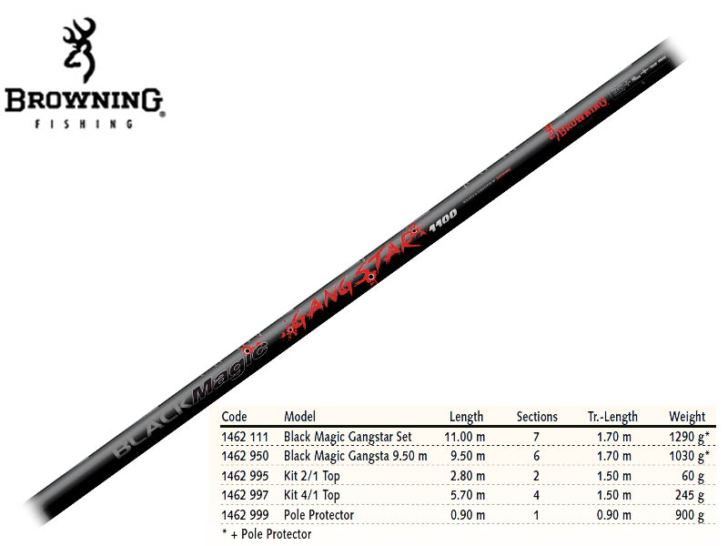 Browning Black Magic® Gangstar (Length: 11mt, Weight: 1290 g)