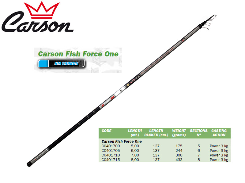 Carson Fish Force One (5.00m, Weight: 175gr)