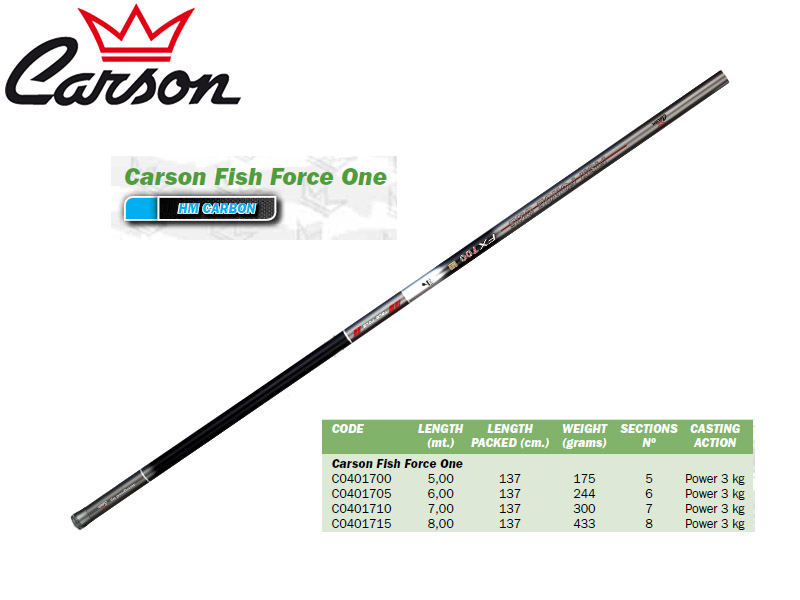 Carson Fish Force One (6.00m, Weight: 244gr)