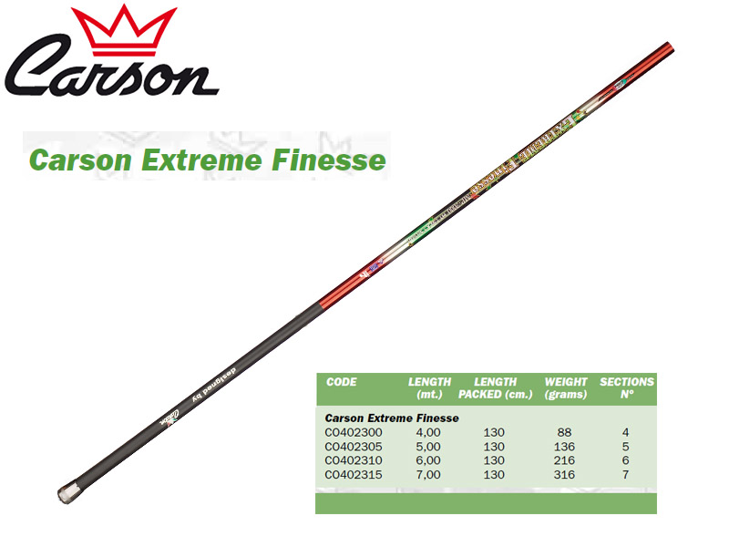 Carson Extreme Finesse Telescopic Pole (6.00m, Weight: 216gr)