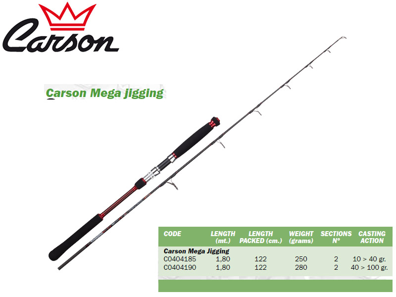 Carson Mega Jigging Rods (Length: 1.80m, Action: 10-40LBS)
