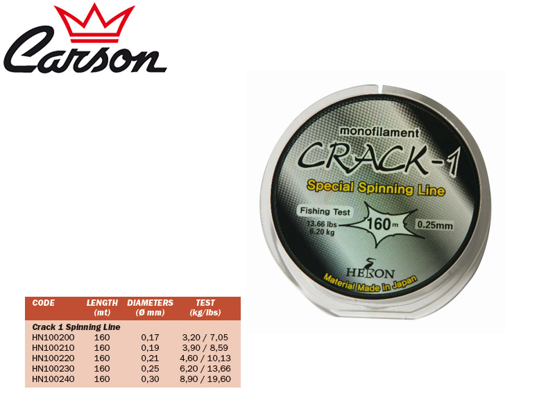 Heron Crack-1 Monofilament Lines (Size: 040mm, Test: 8.90kg/19.60lb, Length: 160m)