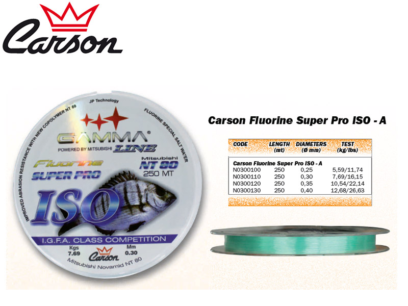Carson Fluorine Super Pro ISO - A (Size: 030mm, Test: 7.69kg/16.15lb, Length: 250m)
