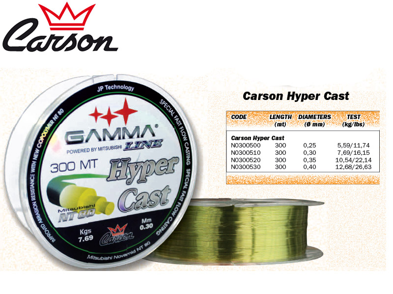 Carson Hyper Cast Lines (Size: 025mm, Test: 5.59kg/11.74lb, Length: 300m)