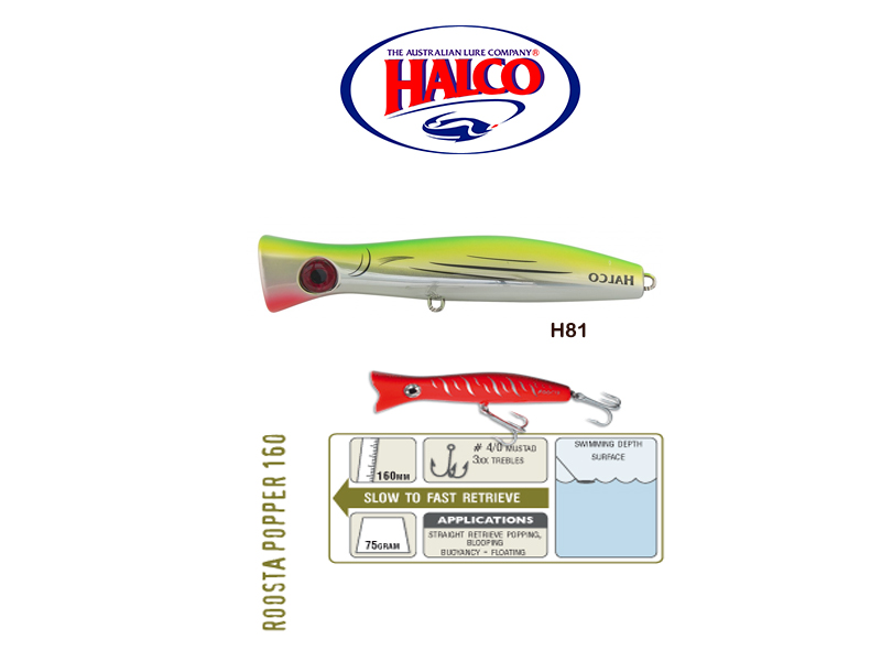 Halco Roosta Popper 195 (195mm, 110gr, Color: H81)