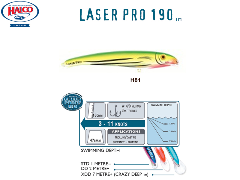 Halco Laser Pro 190 DD (185mm, 47gr, Color: H81)