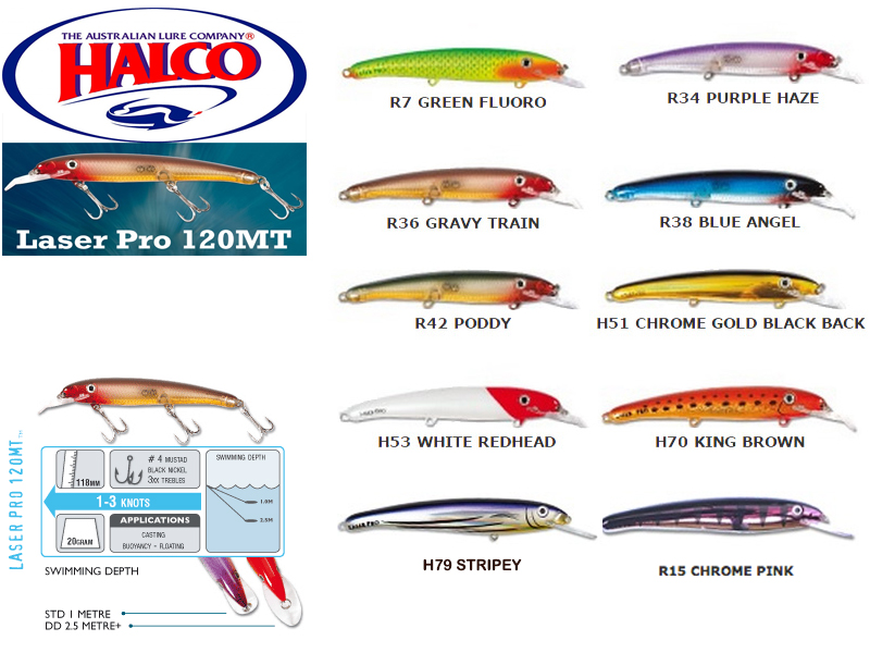 Halco Laser Pro 120MT (Size: 118mm, Weight: 20gr, Color: R38 Blue Angel)