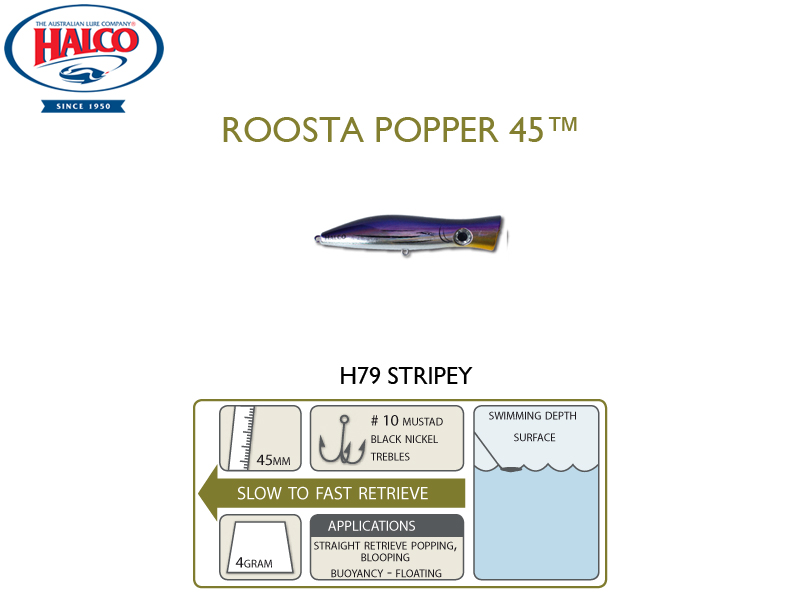 Halco Roosta Popper 45 (Length: 45mm, Weight: 4gr, Color: H79)