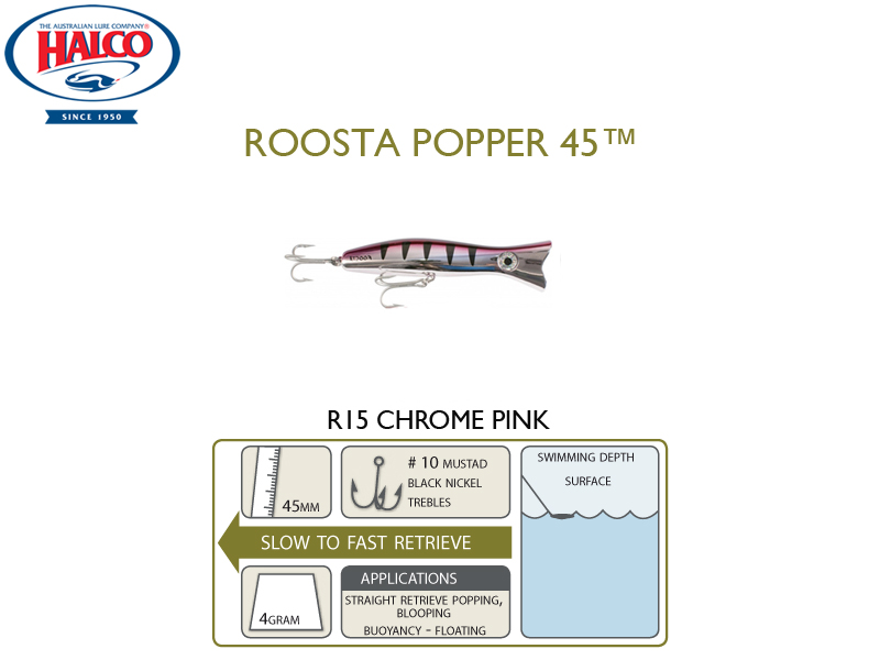 Halco Roosta Popper 45 (Length: 45mm, Weight: 4gr, Color: R15)