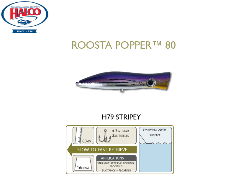 Halco Roosta Popper 80 (Length: 80mm, Weight: 16gr, Color: H79)