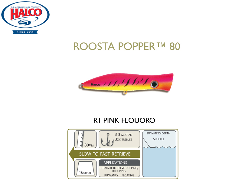 Halco Roosta Popper 80 (Length: 80mm, Weight: 16gr, Color: R1)