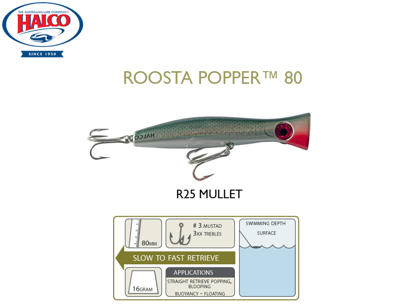Halco Roosta Popper 80 (Length: 80mm, Weight: 16gr, Color: R25)