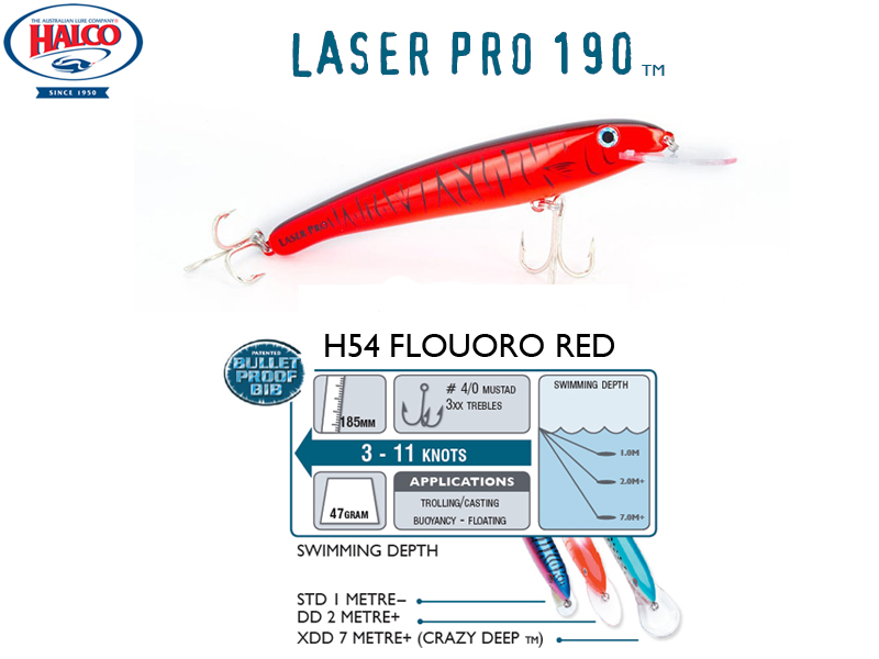 Halco Laser Pro 190 XDD (185mm, 47gr, Color: H54)