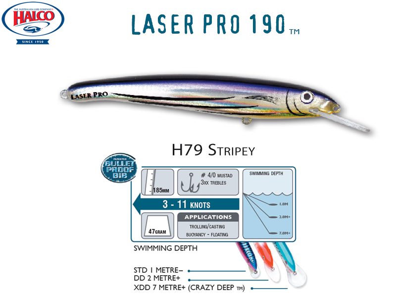 Halco Laser Pro 190 DD (185mm, 47gr, Color: H79)