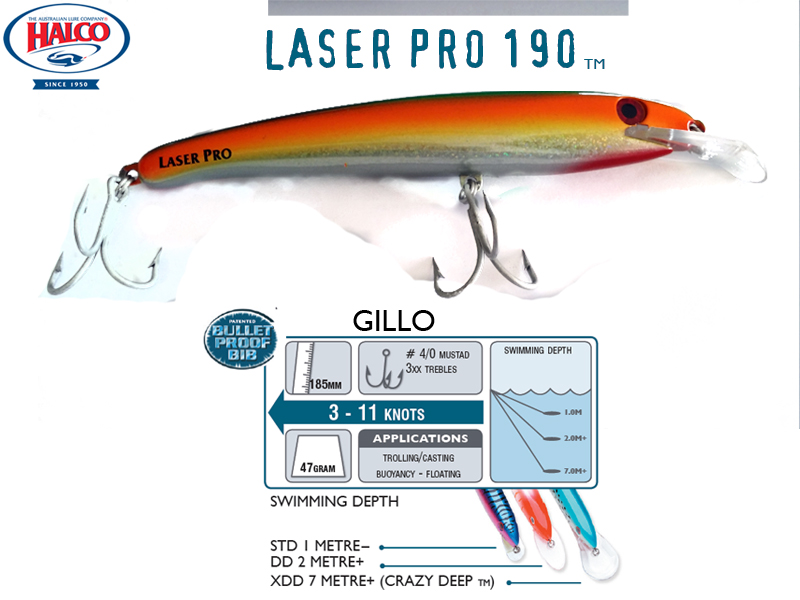 Halco Laser Pro 190 DD (185mm, 47gr, Color: GILLO)
