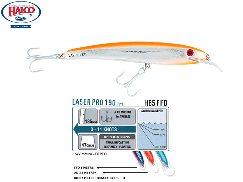 Halco Laser Pro 190 XDD (185mm, 47gr, Color: H85)