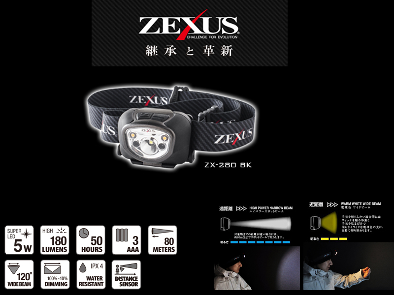Zexus Head Lamp ZX-280BK