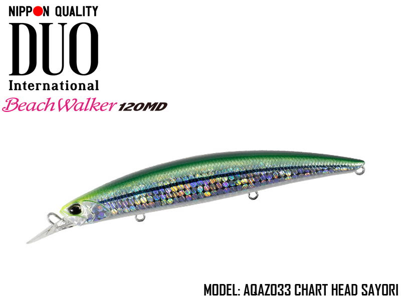 Duo Beach Walker 120 MD (Length: 120mm, Weight: 20g, Model: AQAZ033 Chart Head Sayori)