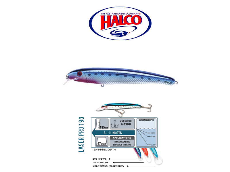 Halco Laser Pro 190 DD (185mm, 47gr, Color: H50)