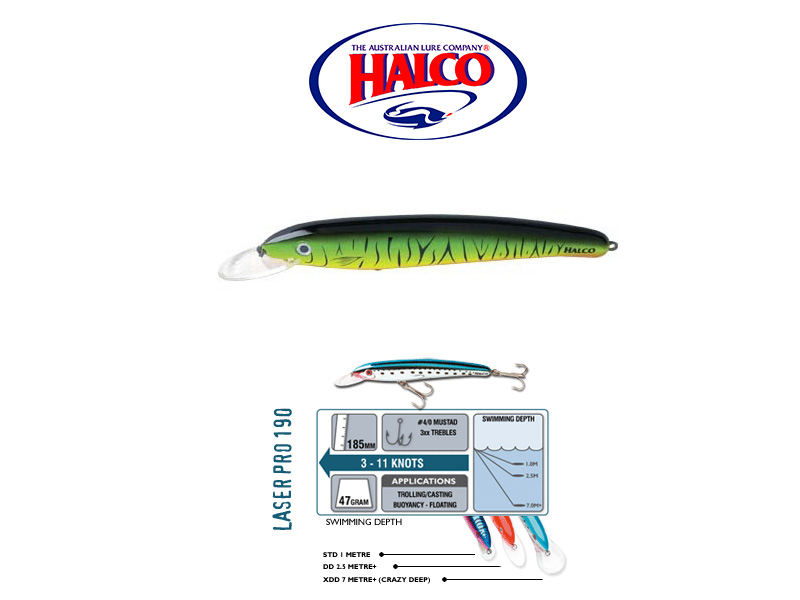 Halco Laser Pro 190 DD (185mm, 47gr, Color: H52)