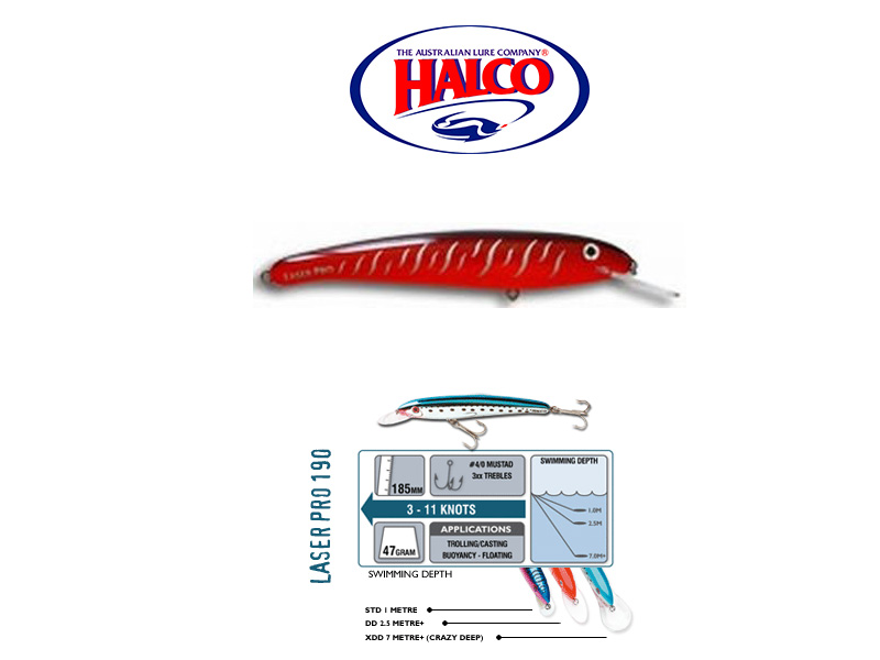 Halco Laser Pro 190 XDD (185mm, 47gr, Color:R18)