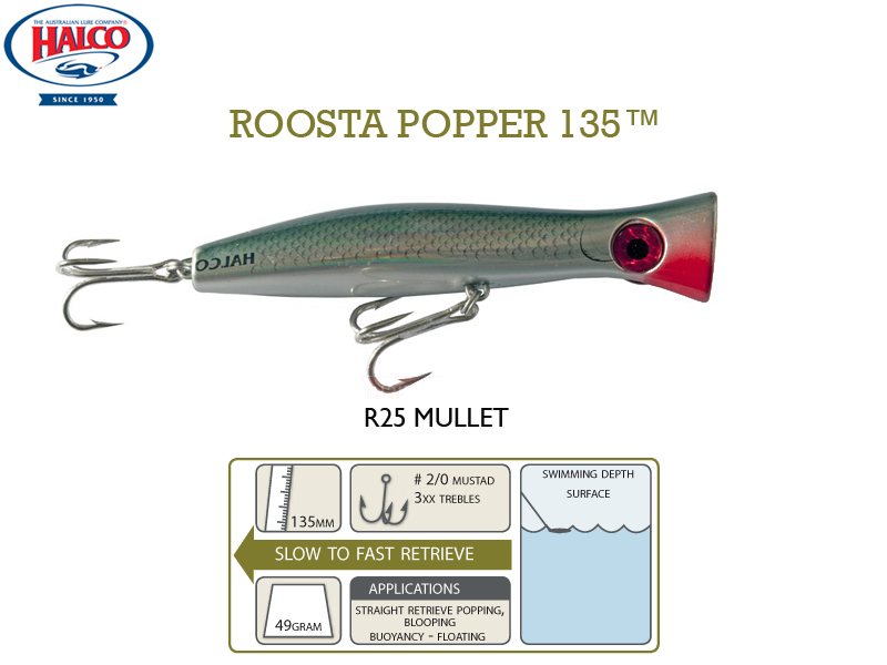 Halco Roosta Popper 135 (135mm, 49gr, Color: R25)