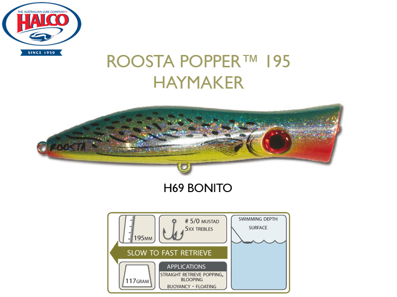 Halco Roosta Popper 195 (195mm, 110gr, Color: H69)