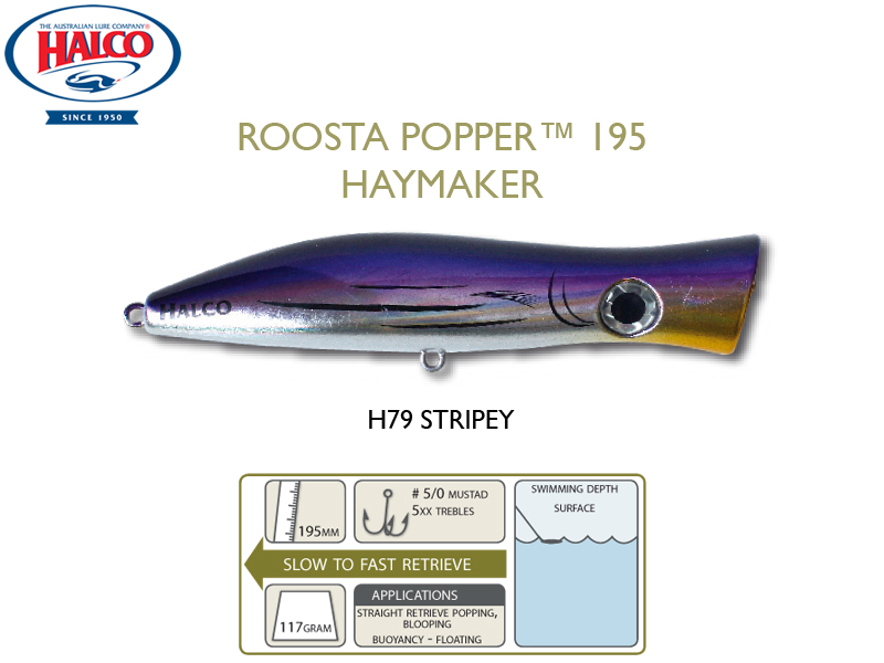 Halco Roosta Popper 195 (195mm, 110gr, Color: H79)