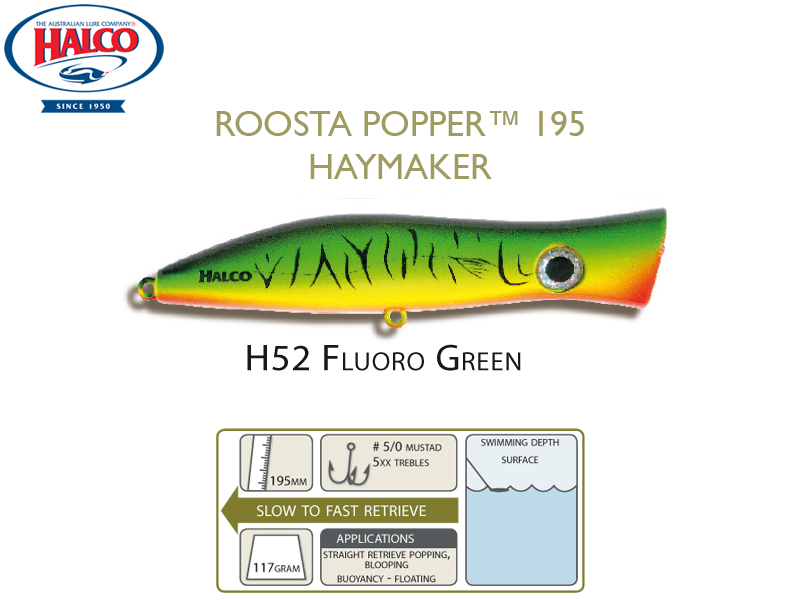Halco Roosta Popper 195 (195mm, 110gr, Color: H52)