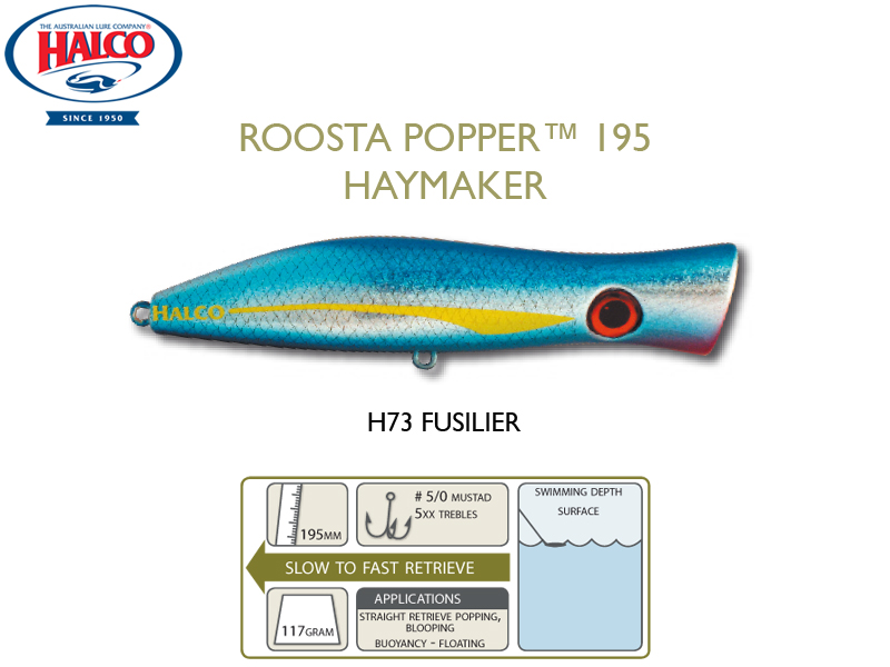 Halco Roosta Popper 195 (195mm, 110gr, Color: H73)