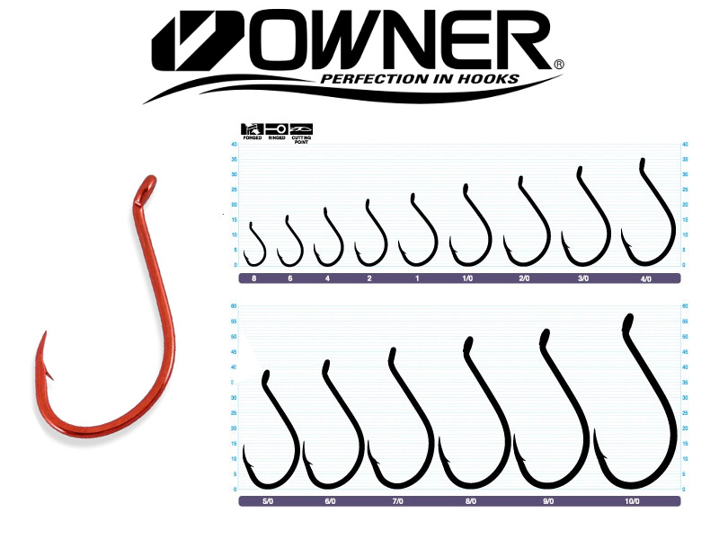 Owner 5111 Cut SSW Red (Size:#6, Pack:11pcs)