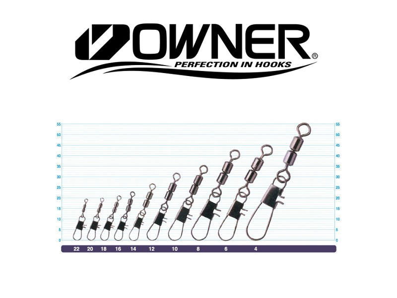 Owner 52458 Inter Lock W Crane Swivel (#16, 23.2lb, 10pcs)