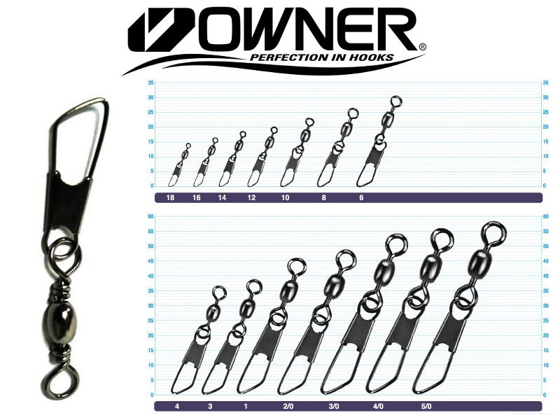Owner 52482 Snap Swivel (#12, 11lb, 10pcs)