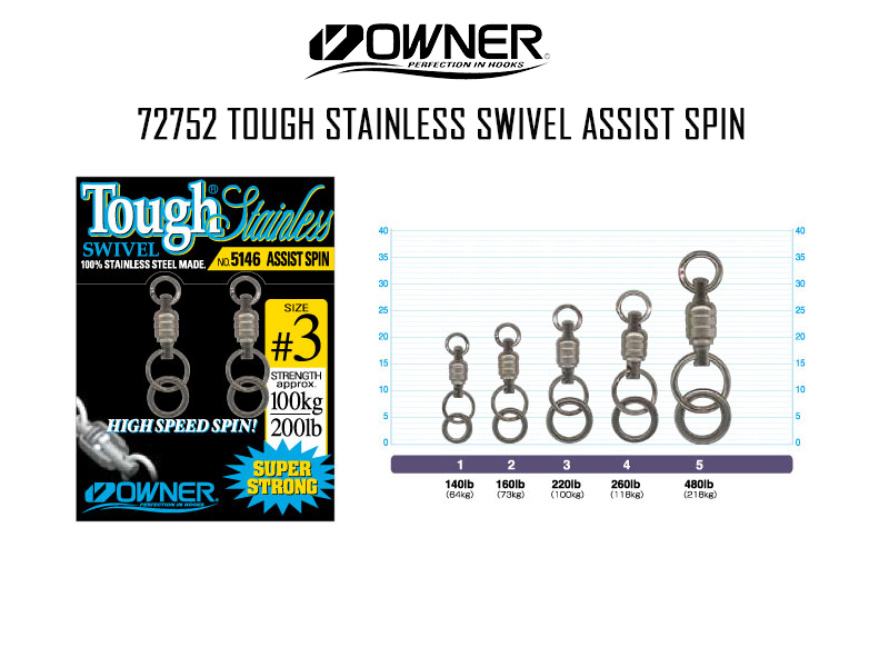 Owner 72752 Tough Stainless Streel Swivel Assist Spin (Size:3, Strength(lb/kg):236/107, Pack:2pcs)
