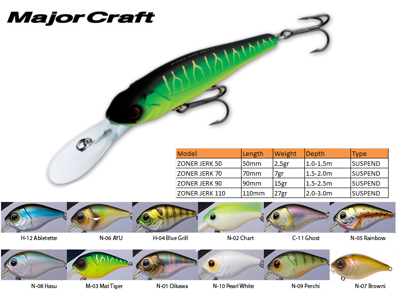 MajorCraft Zoner JerkBait 70 (70mm, 7gr, Color: H-12)