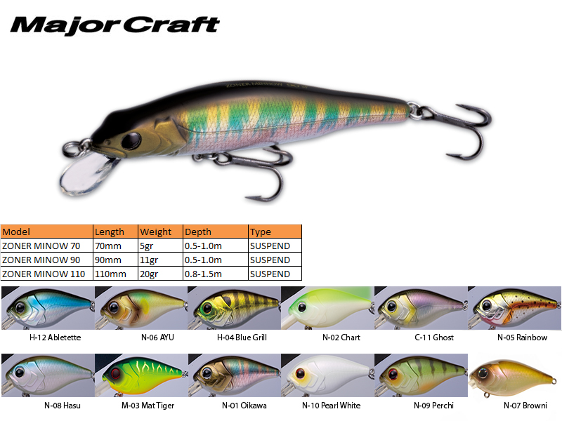Zoner Minnow 90 (90MM, 11GR, Color: H-12)