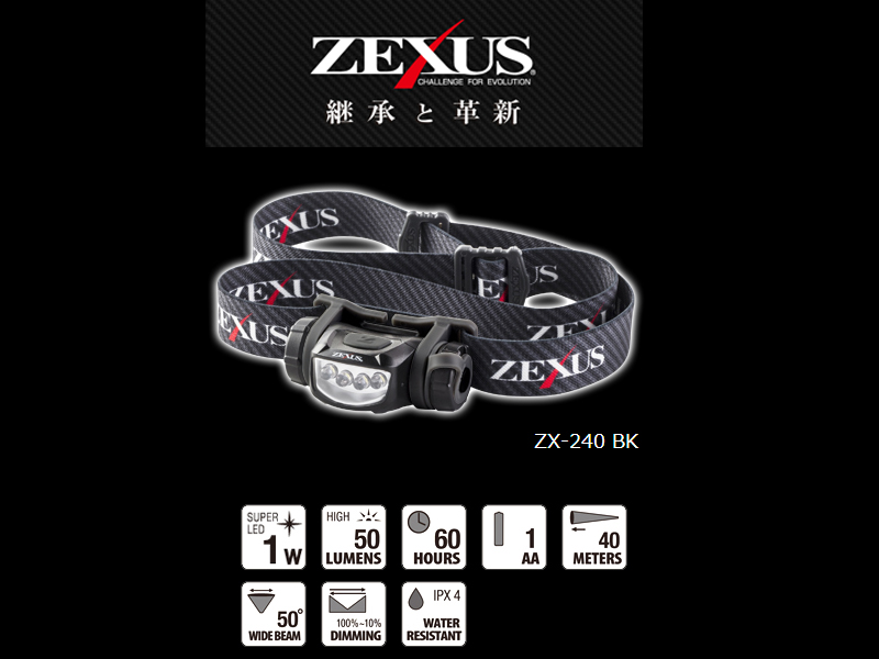 Zexus Head Lamp ZX-240BK