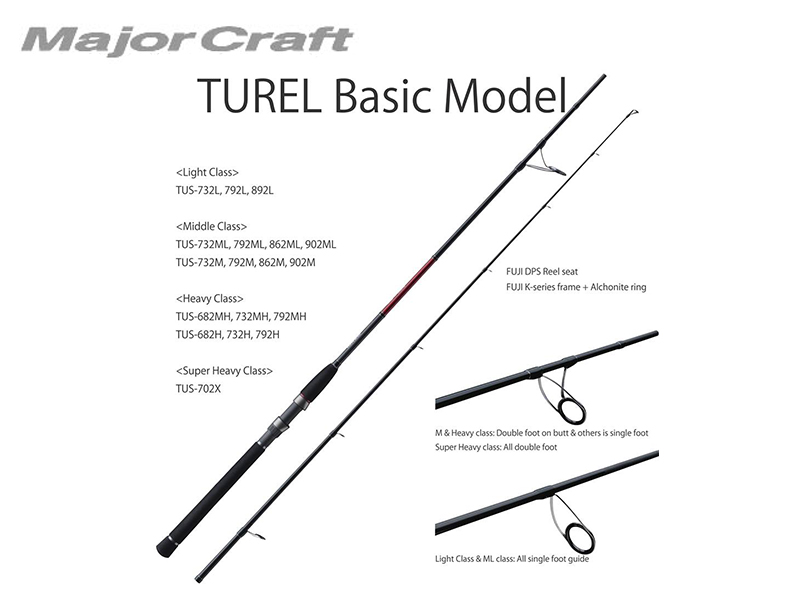 MajorCraft Turel Basic TUS-792H (Length: 2.41mt, Lure: 10-50g)