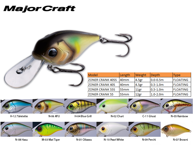 MajorCraft Crankbait 40SS (40mm, 4.5gr, Color: N-07)